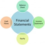 Understanding your Law Firm financial data
