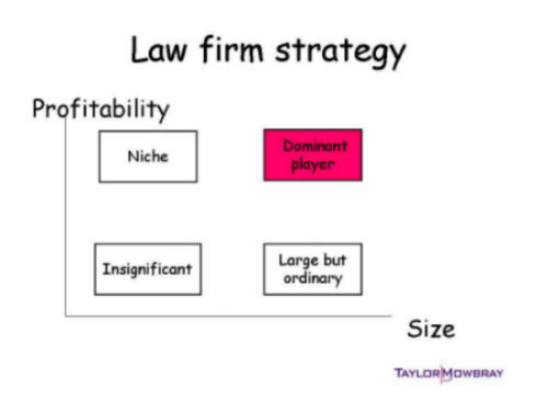 law firm growth strategy